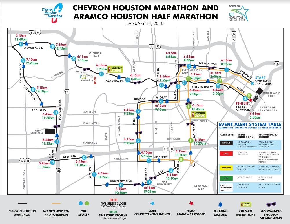 Where to Watch the 2018 Houston Marathon Its Not Hou Its Me